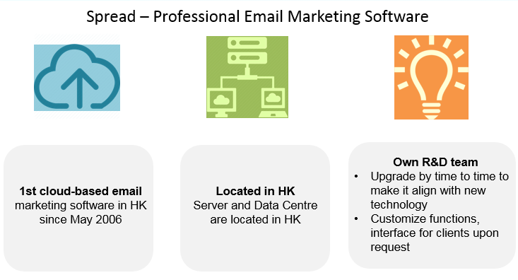 Spread - Professional Email Marketing Software